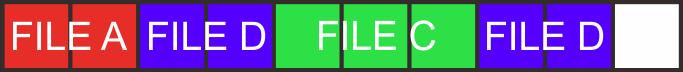 File D ditambahkan